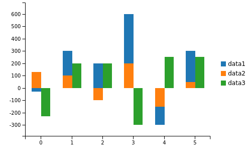 Example Stacked Bar Chart Image